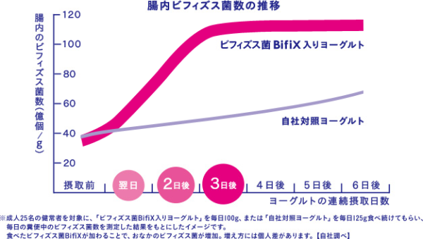 img_increase